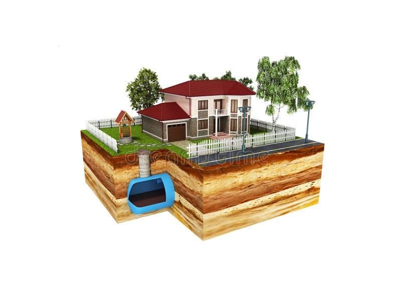 pojęcie kanalizacja w intymnym domu 3d odpłaca się na bielu żadny sha ilustracji