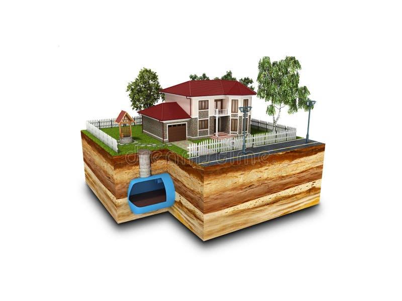 Pojęcie kanalizacja w intymnym domu 3d odpłaca się na bielu ilustracji