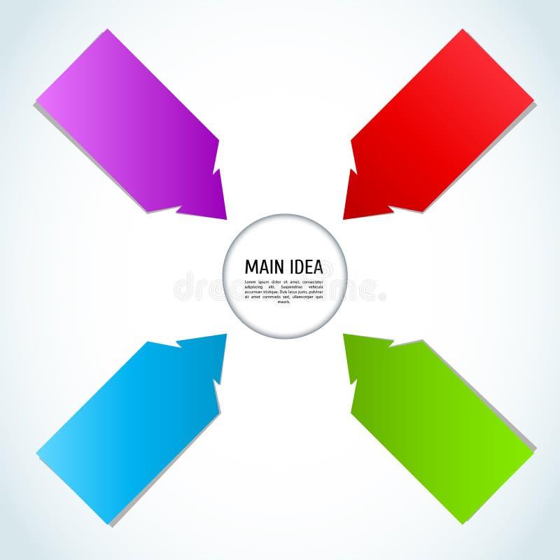 Pojęcie kolorowi kółkowi sztandary royalty ilustracja