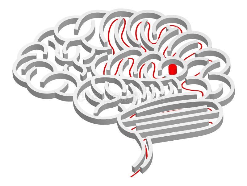 pojęcie móżdżkowy labirynt ilustracja wektor