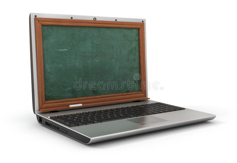 Pojęcie online studiowanie lub webinar Pusty zarząd szkoły w royalty ilustracja