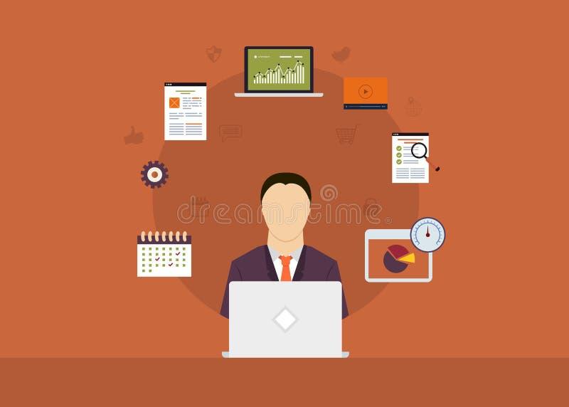Pojęcie ordynacyjne usługa, zarządzanie projektem ilustracja wektor