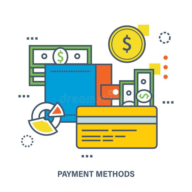 Pojęcie płatnicze metody royalty ilustracja