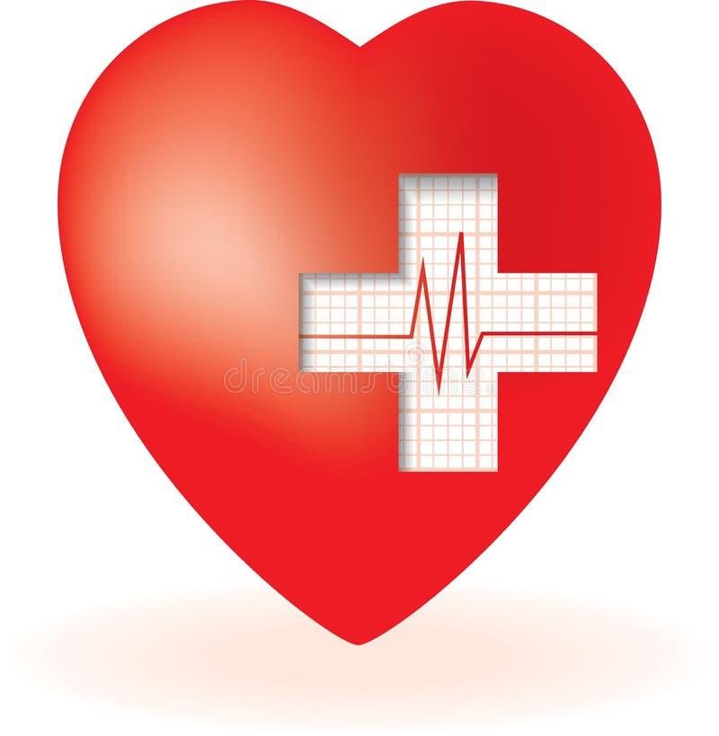 Pojęcie problem medyczny z sercem ilustracja wektor