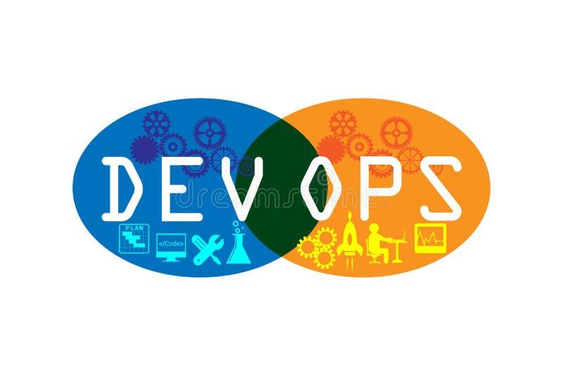 Pojęcie rozwój i operacje to reprezentuje set praktyki które zmuszają automatyzować oprogramowania ope i dostawę ilustracji