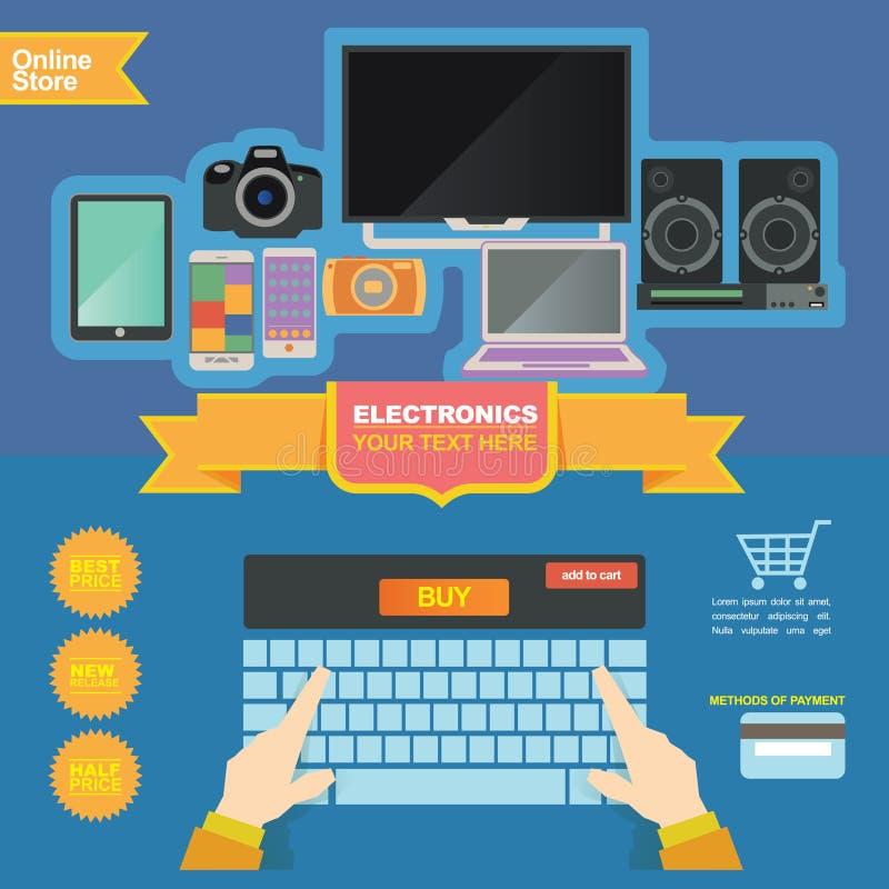 Pojęcie sztandaru ilustracyjny szablon dla elektronika sklepu na linia sklepie i ilustracja wektor