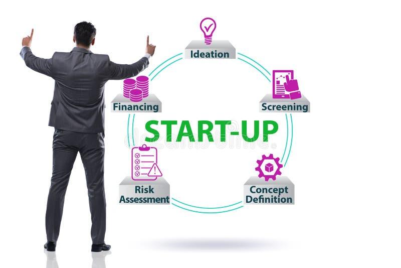Pojęcie uruchomienie i przedsiębiorczość obraz stock