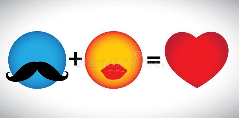 Pojęcie wektorowa formuła miłość - wąsy & warg ikony wpólnie. ilustracji