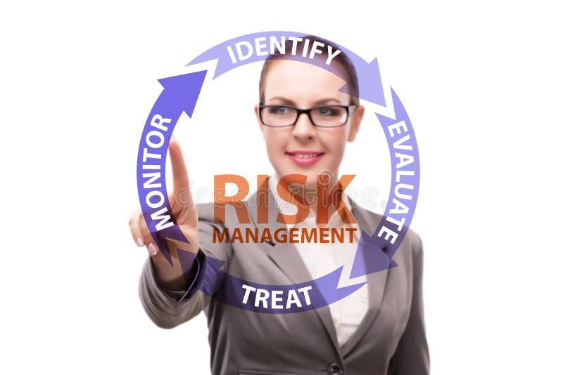 Pojęcie zarządzanie ryzykiem w nowożytnym biznesie obrazy royalty free