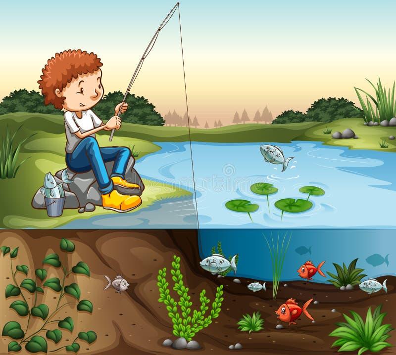 Pojkefiske vid floden royaltyfri illustrationer
