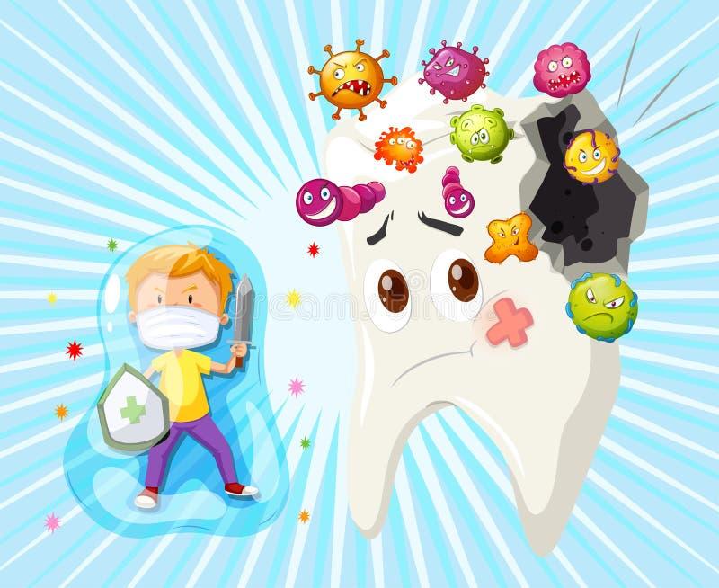 Pojkestridighet med tandförfall royaltyfri illustrationer