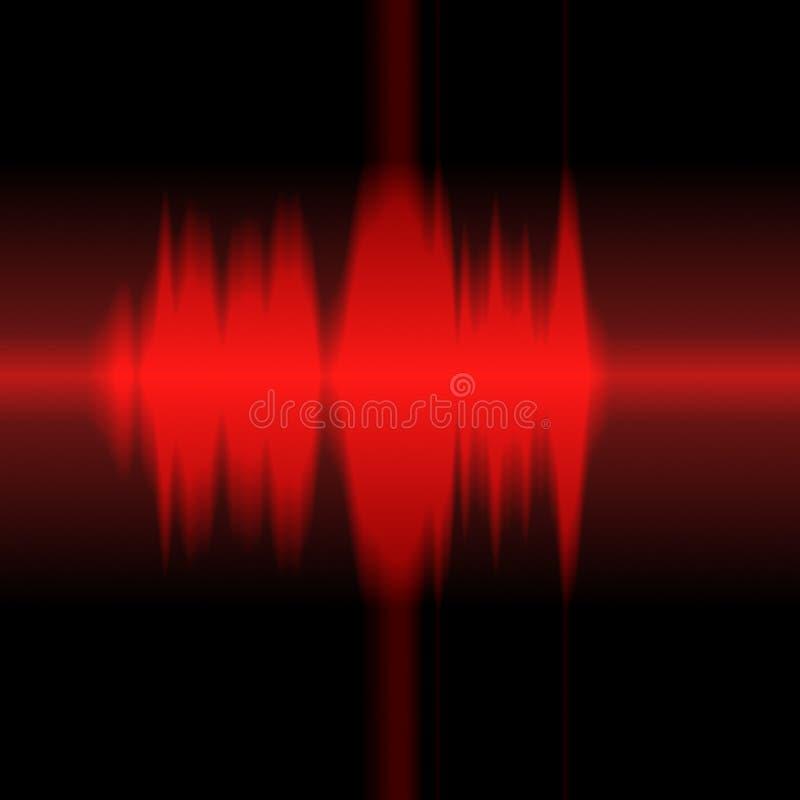 pokaz częstotliwości