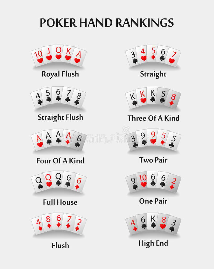 Free Poker Hand Ranking Combinations Stock Images - 60003104