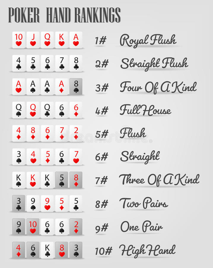 Ranking Of Poker Hands