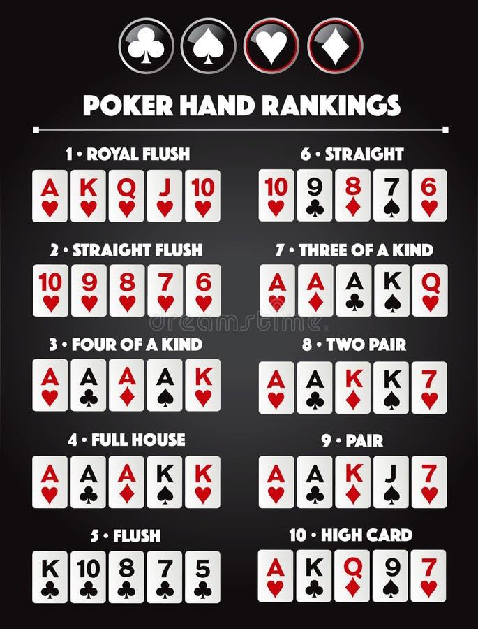 Poker Hand Rules