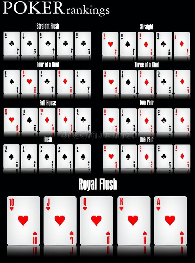 Pokerrankings