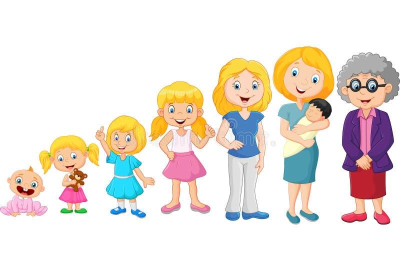 Pokolenie kobieta Sceny rozwój kobieta - niemowlęctwo, dzieciństwo, młodość, wytrawność, starość ilustracja wektor