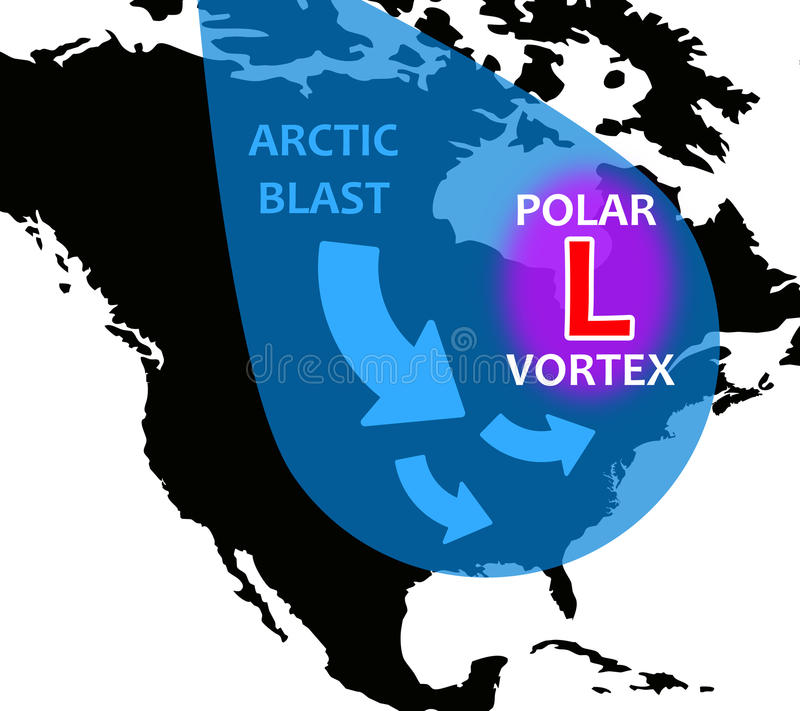 Polar vortex. A polar vortex trough weather system with low pressure causing arctic temperatures over the continental USA royalty free illustration