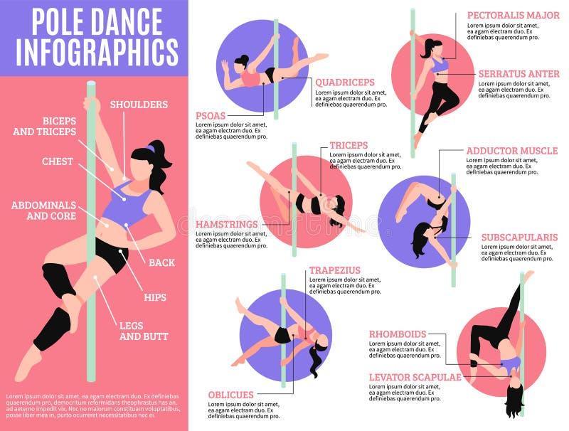 Pole dans Infographics stock illustrationer