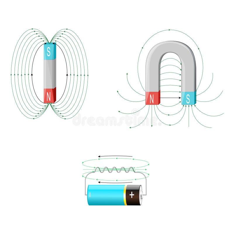 Pole magnetyczne i elektromagnetyzm Typy magnesy: podkowa magnes, prętowy magnes i zasilający magnes, ilustracja wektor