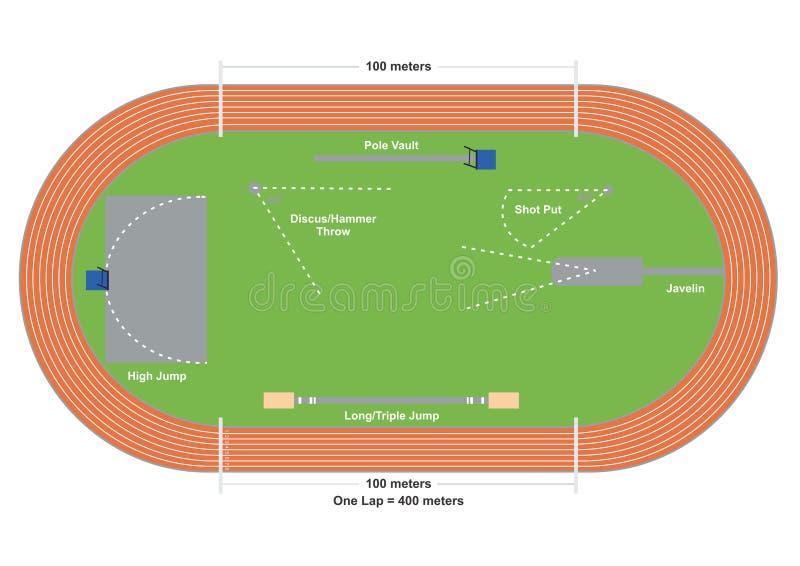 Download Pole sporty ilustracja wektor. Obraz złożonej z energia - 28285345