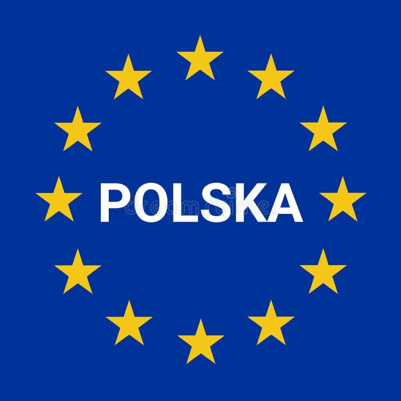 Polen-Grenzverkehrsschild stock abbildung