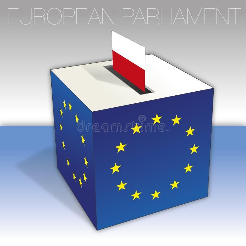 Polen, val för europeisk parlament, valurna och flagga vektor illustrationer
