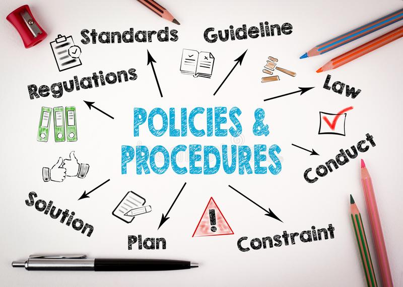 Policies and procedures Concept. Chart with keywords and icons on white background royalty free stock photography