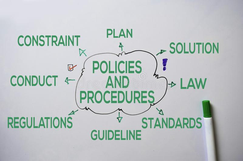 Policies and Procedures text with keywords isolated on white board background. Chart or mechanism concept stock images