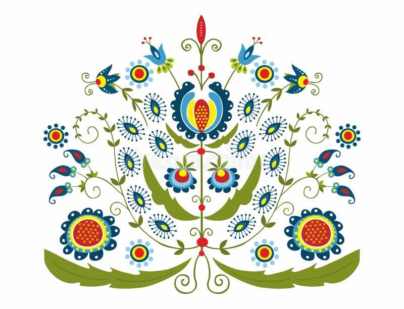 Polish folk with decorative floral vector illustration
