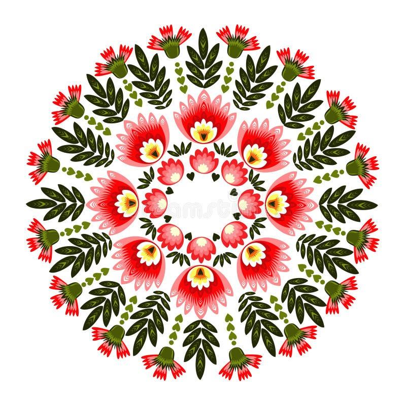 Polish folk pattern vector illustration