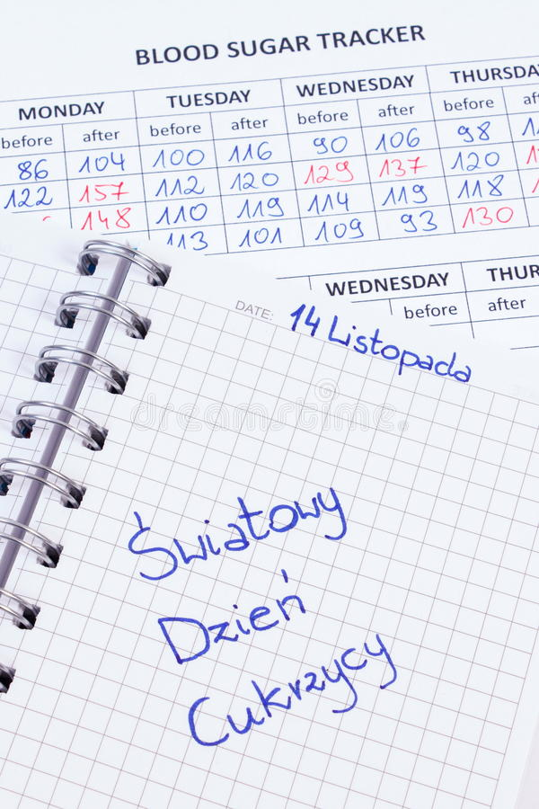 Polish Inscription World Diabetes Day In Notebook Results Of