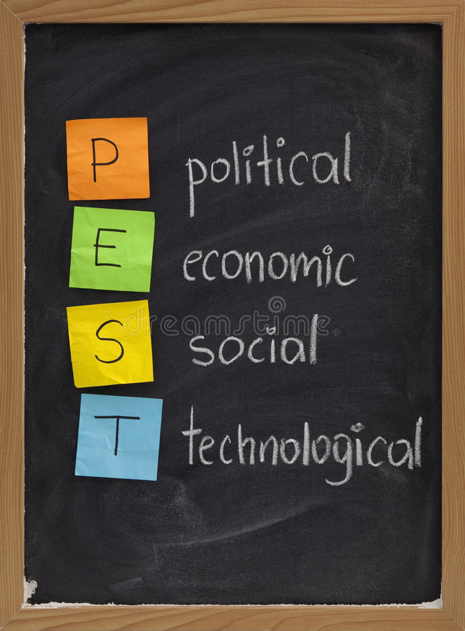 Political, economic, social, technological. PEST (political, economic, social, technological) analysis to assess the market for a business or organizational unit stock image