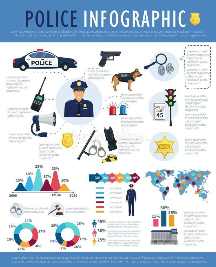 Politie infographic voor misdaad, wet, rechtvaardigheidsontwerp stock illustratie