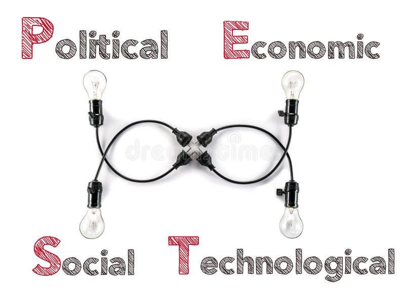 Politieke economische sociale technologisch van de Marktingstheorie en ligh royalty-vrije stock afbeeldingen