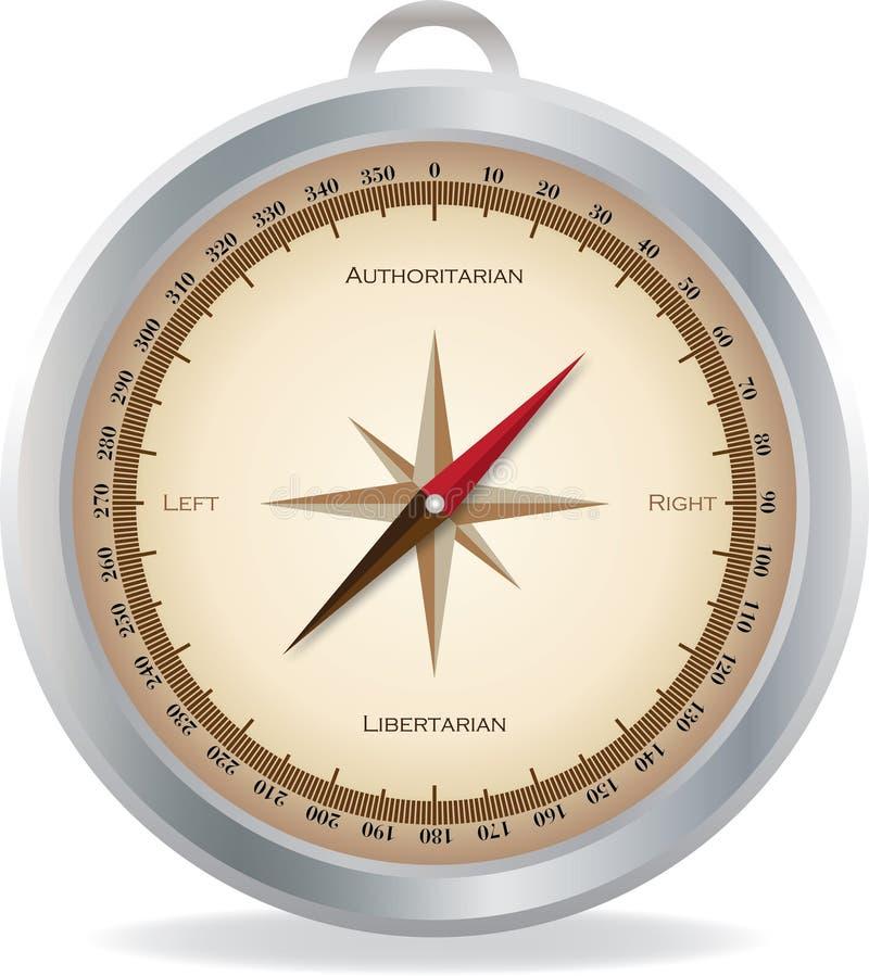 Politisk kompass royaltyfri illustrationer