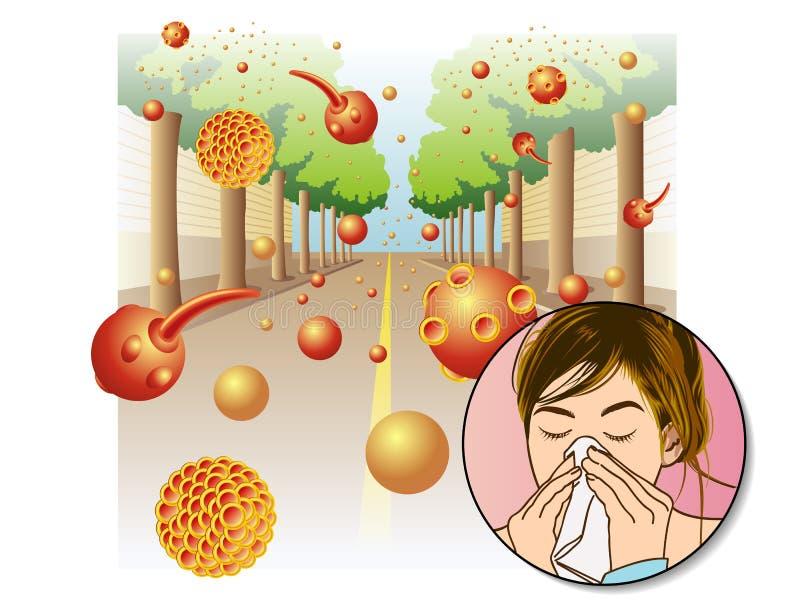 Pollen allergy vector illustration