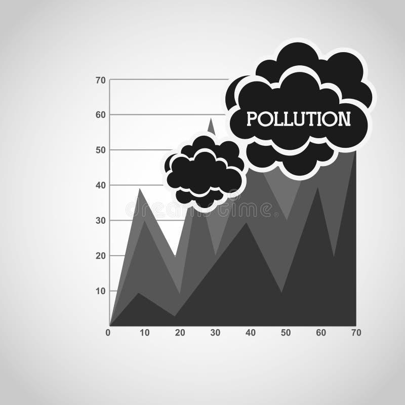Pollution d'industrie illustration libre de droits