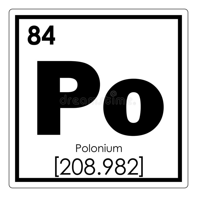 Polonium symbol periodic table best table 2018 periodic table element cards urtaz Gallery