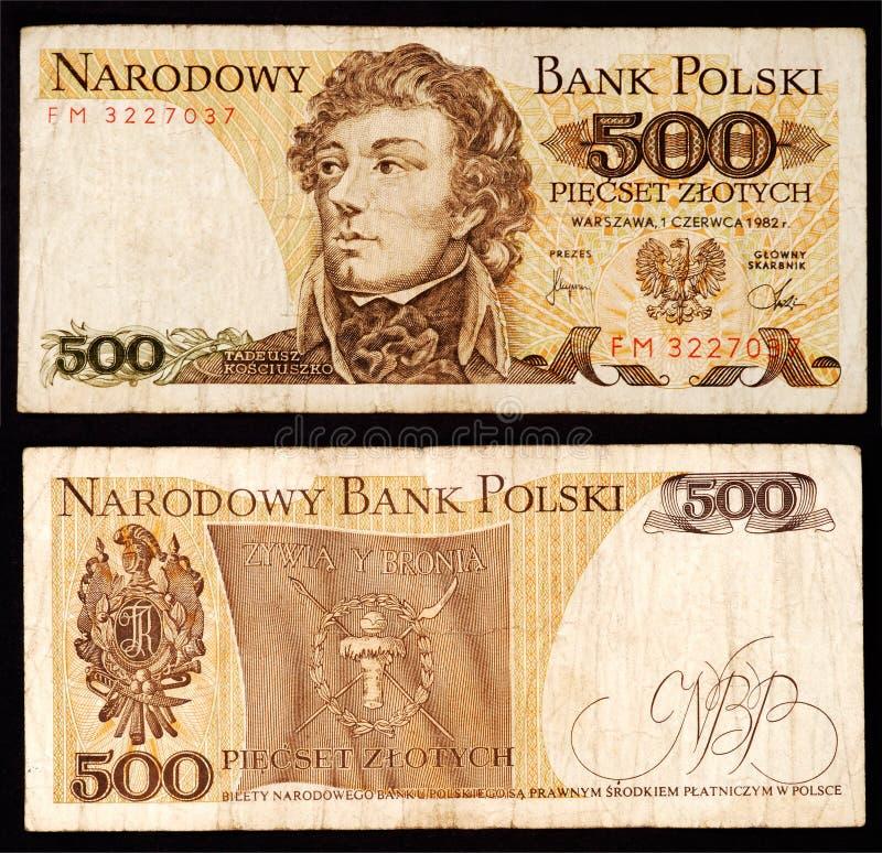 Polsk valuta