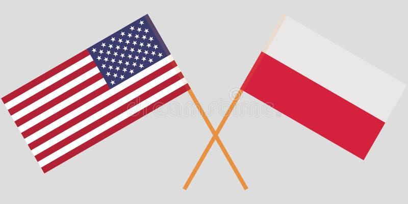 Polska i usa Krzyżujący połysk i Stany Zjednoczone Ameryka flaga Oficjalni kolory Poprawna proporcja wektor royalty ilustracja