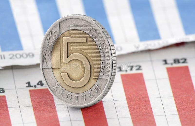 Polskt mynt för Zloty fem på tidningsdiagram royaltyfri foto