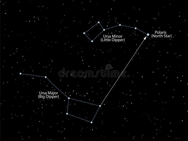 Polstjärnan för norrstjärna Stjärnklar himmel för natt med med konstellationnolla royaltyfri illustrationer