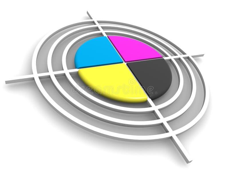 polygraphic mål för cmyk vektor illustrationer