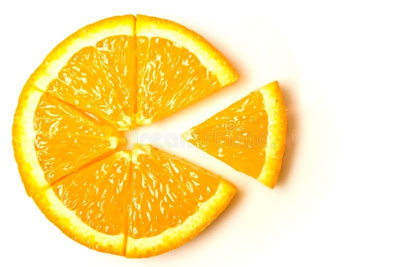 Pomarańczowy plasterek ciie w sektory, części - symbol, abstrakcja odizolowywa obraz stock