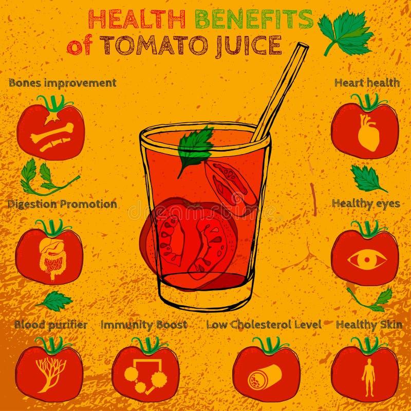 Pomidorowego soku korzyści ilustracja wektor