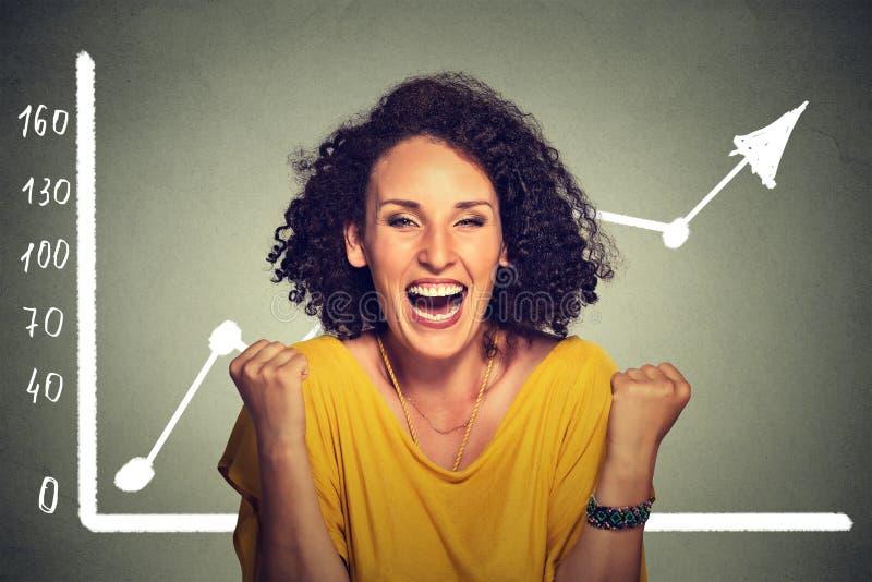 Pomyślna biznesowa kobieta pompuje pięści szczęśliwe z bogactwo przyrostem zdjęcie stock