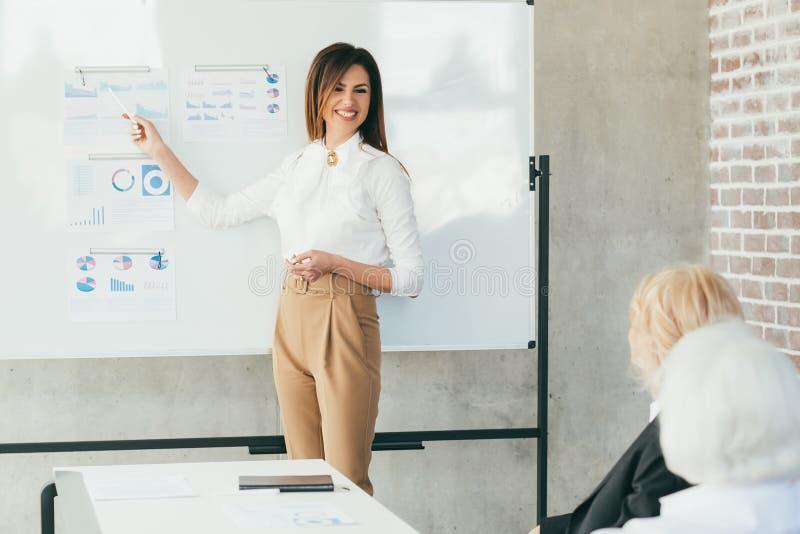 Pomyślna biznesowej kobiety korporacyjna odprawa obraz royalty free