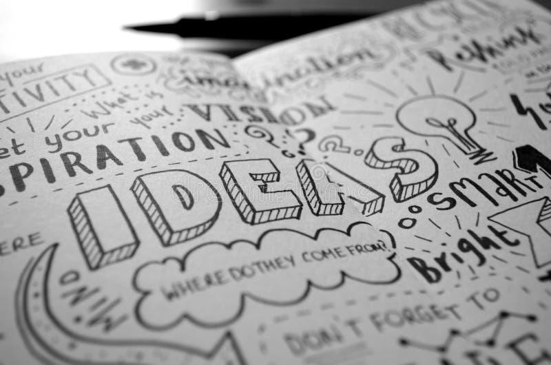 ` pomysłów ` nakreślenia notatki pisać list w notatniku obraz stock