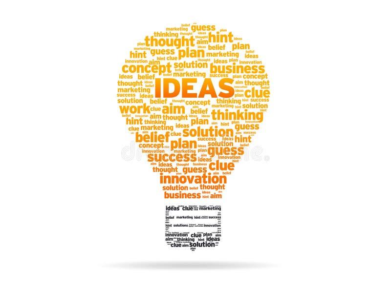 pomysłów słowa